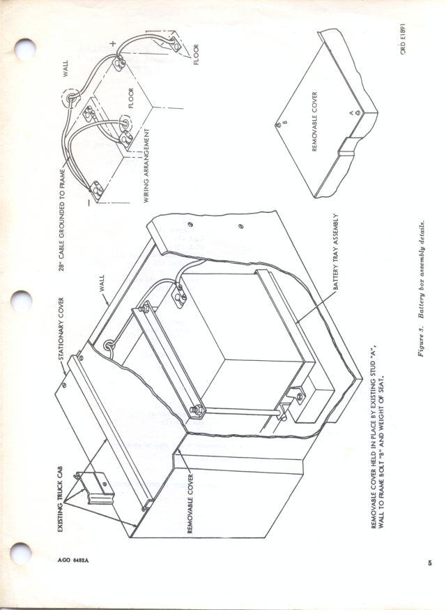 M38a1 Frame