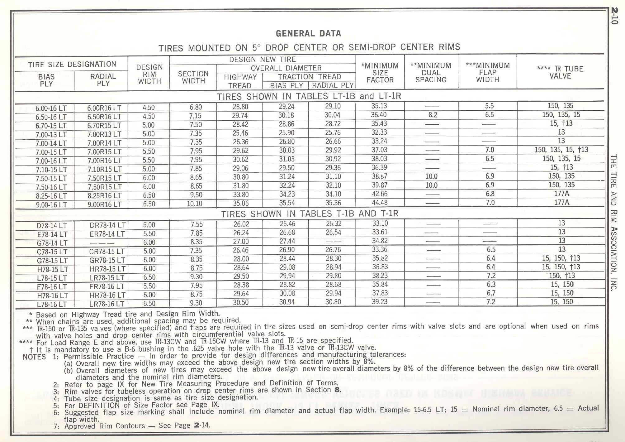tire size comparison chart pdf